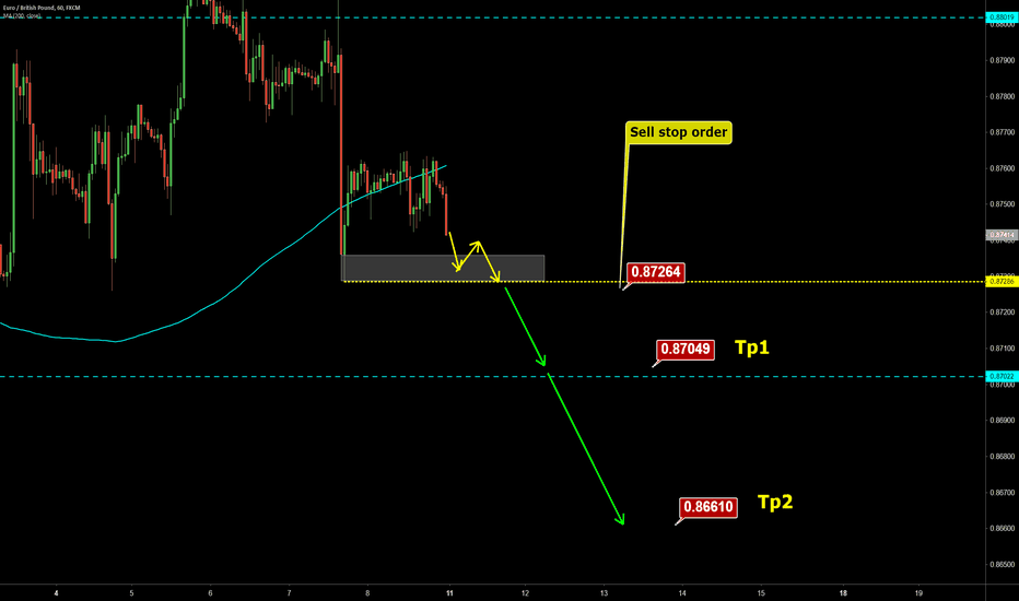 EURGBP: EURGBP First thing to do in the morning