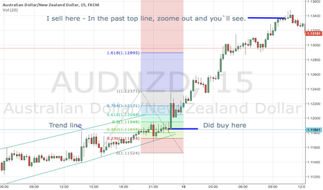 AUDNZD: My first big win