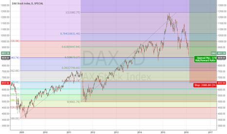 DAX: DAX long on cluster 8643-8672