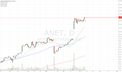 ANET: inside day and then blast off?
