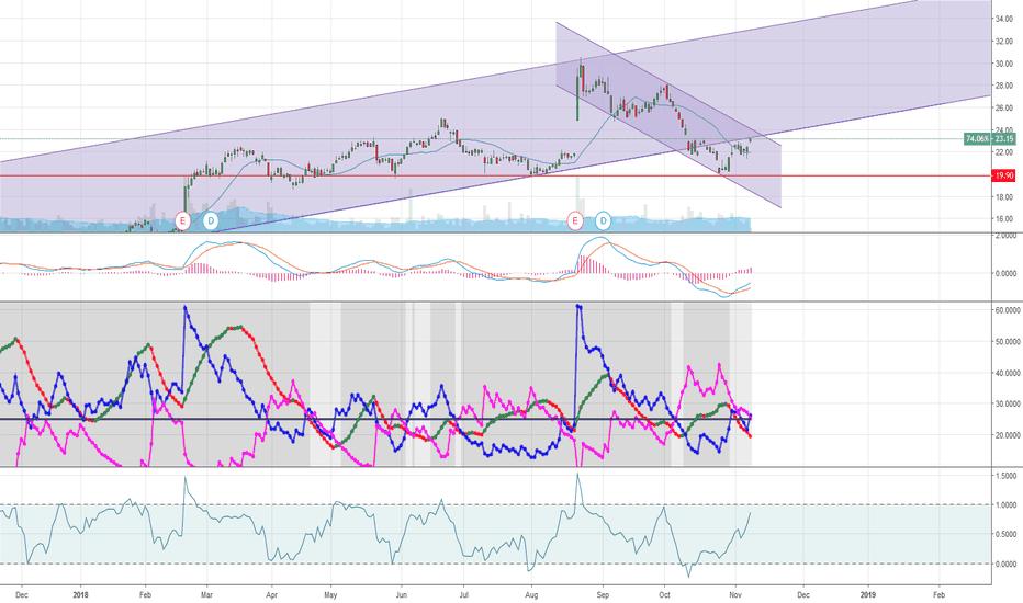 ALU Stock Price and Chart — ASX:ALU — TradingView