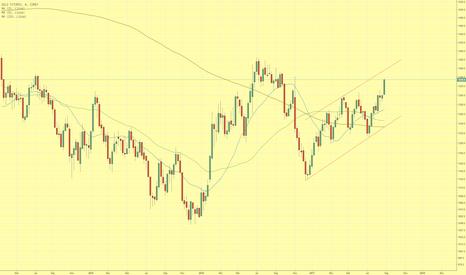 GC2!: Goldpreis macht neue Jahreshochs