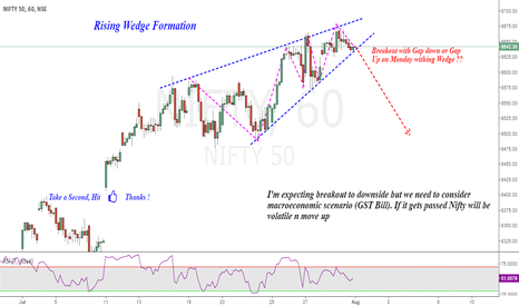 NIFTY: Analysis : Nifty 6% Up already - Why ? & Rising wedge Formation