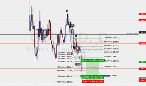 GBPUSD: GBPUSD broker brexit low. can Fibonacci tell us a new story?