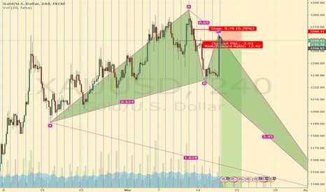 XAUUSD: Gold (XAUUSD): Deep Bullish Crab formation? Short then Long