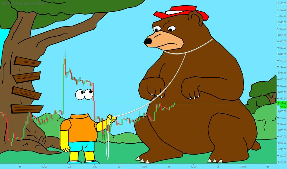 XBT: The Bear Essentials