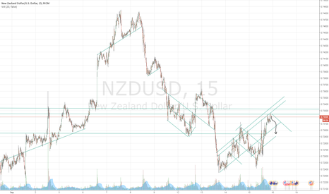 NZDUSD: NZDUSD   ( TIME TO SELL )