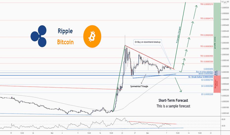 ripple btc tradingview
