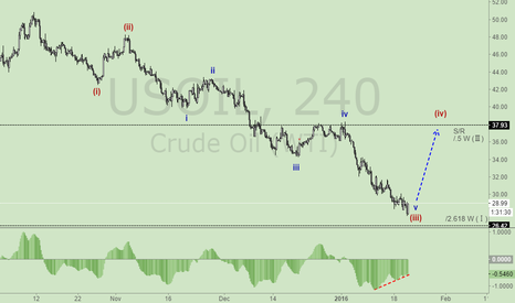 """USOIL: NOTE:USOIL H1 & H4 WAVE COUNTER """"KEEP BEARISH STANDPOINT!"""""""