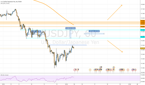 USDJPY: USD/JPY - It's a Long Way to the Top If You Wanna Rock 'n' Roll