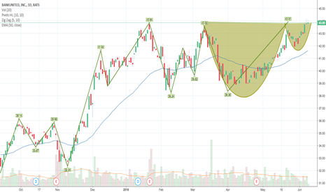BKU: Another Cup w Handle pattern