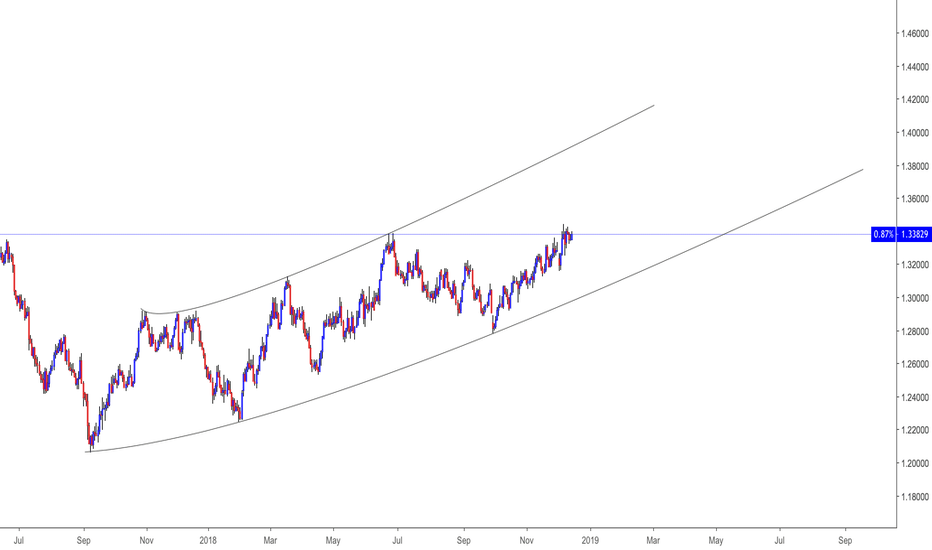 USDCAD: USDCAD... i'm most likely high