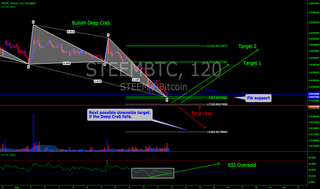 STEEMBTC: STEEMBTC Bullish Deep Crab Deeper Analysis