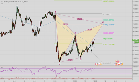 USDCAD: USD/CAD 15 Possible Pattern