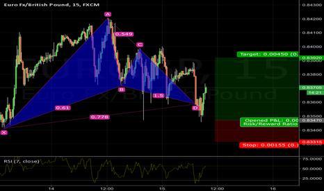 EURGBP: EURGBP long GARTLEY pattern bullish 0.8358