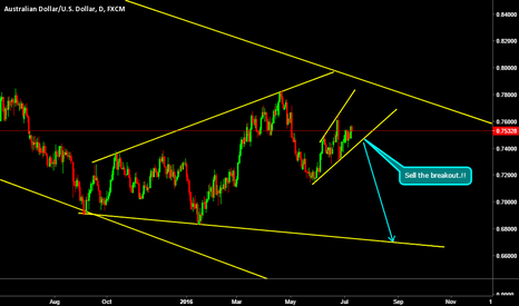 AUDUSD: AUDUSD..!! Ready for this one!