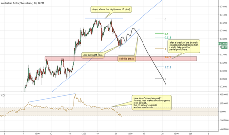 AUDCHF: AUDCHF Short Idea (not yet a sell ready!)