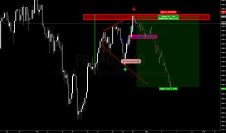 FRA40: short swing under 4100 target