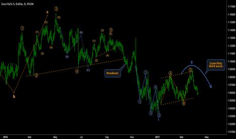 EURUSD: EURO/DOLLAR - Third wave is coming.