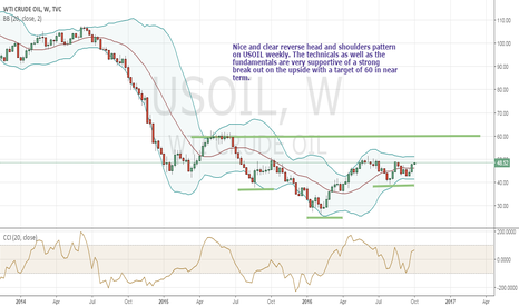 USOIL: Oil ready to break out of slumber