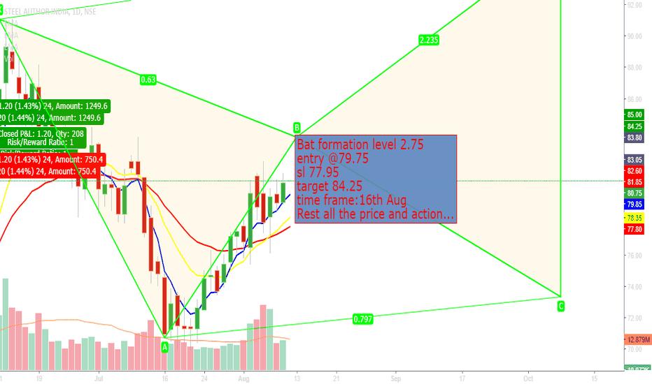 SAIL: Bat formation 2.75