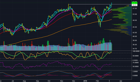 AMAT: Nice ATH Breakout