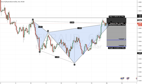 EURAUD: CYPHER PATTERN ...I OPEN IT AT 0.944 RETRACEMENT FOR BETTER RISK