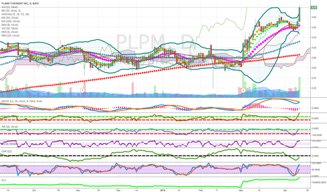 PLPM: pennies to thousands above cloud candidate