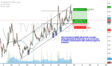 TV18BRDCST: TV18 gearing up for Reversal