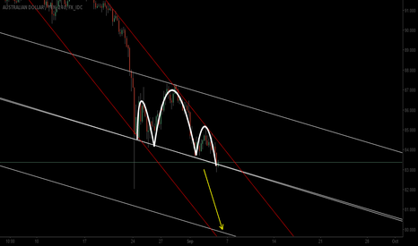 AUDJPY: AUD/JPY  update..H&S inside the down channel