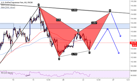 USDJPY: USDJPY when will we be able to short?