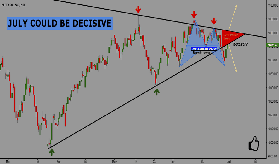 NIFTY: Nifty: July Could Be Decisive