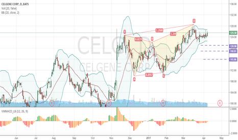 CELG: celgs