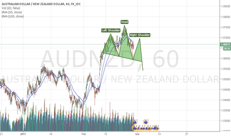 AUDNZD: Hns on AUDNZD