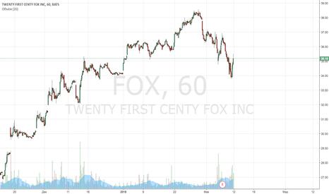 FOX: FOX Short