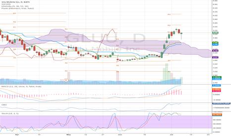 GLUU: 10% pop on deck for $GLUU mobile big reversal today.