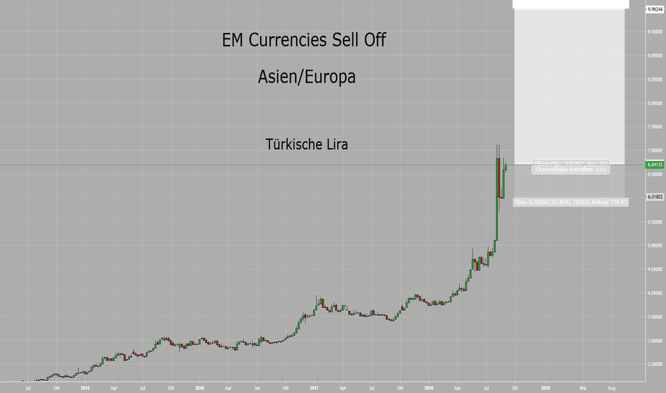 USDTRY: EM Currencies Sell Off V - Asien/Europa I: Türkische Lira