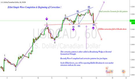 USDCAD: USDCAD : Corrective Broadening Wedge Pattern !