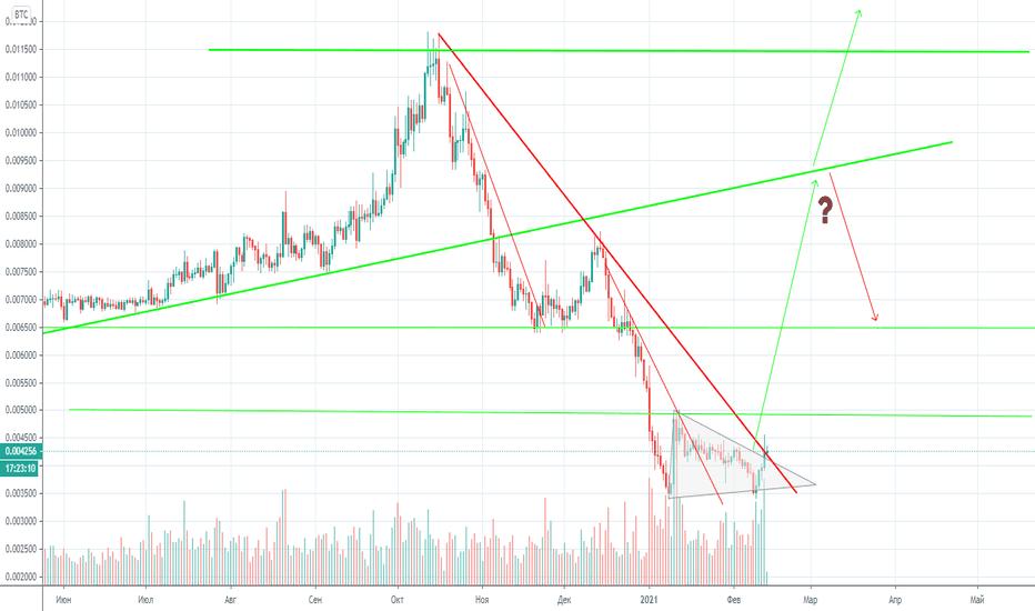 bitcoin corso di trading