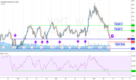 WMT: Long WMT - long term support.