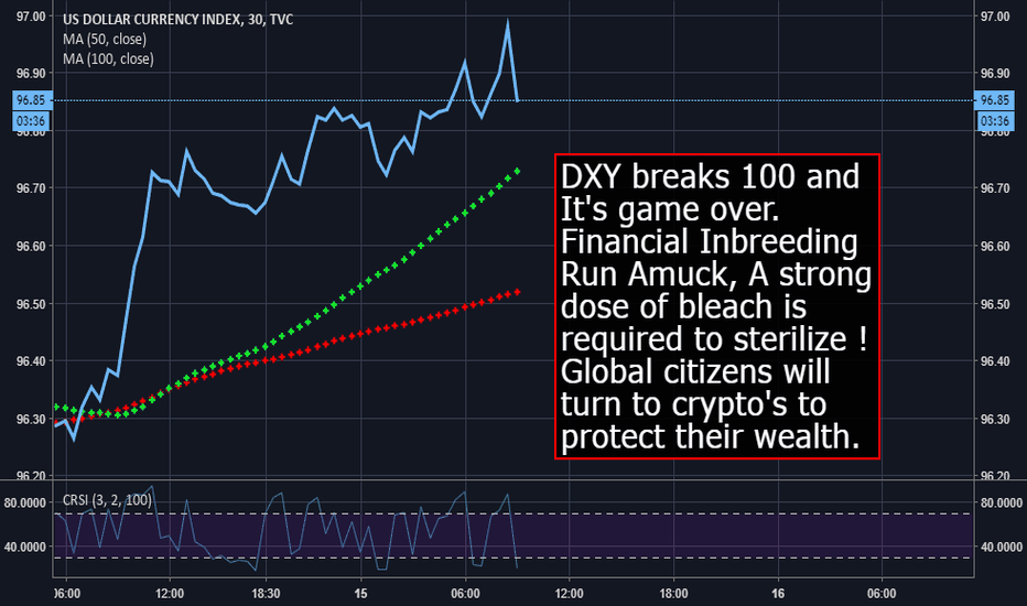 DXY: DXY : Breaks 100 and game over ?