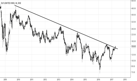 DLF: DLF-weekly moving out of the falling TL