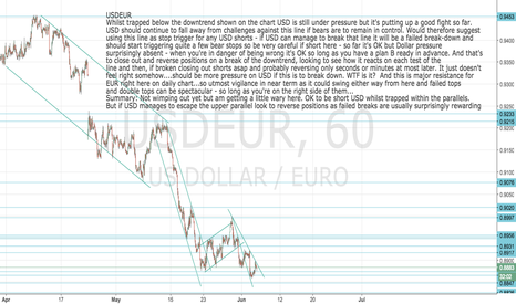 USDEUR: USDEUR: USD holding up well so far