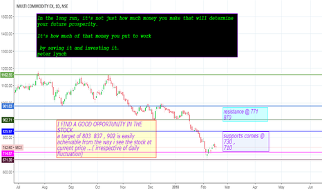 MCX: can give a good surprise !!!!!!