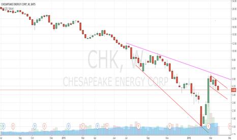 CHK: Chesapeake
