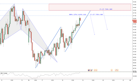 NZDJPY: NZDJPY / 1HR / WAITING FOR A SELL SIGNAL