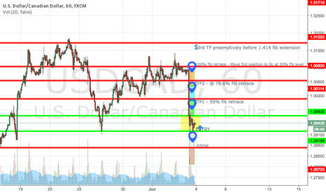 USDCAD: USDCAD - Ace in the Hole?