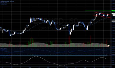EURUSD: EUR/USD : 1H Target price to 1.0766p.