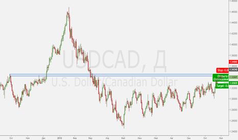 USDCAD: Продажа USDCAD отложенным ордером