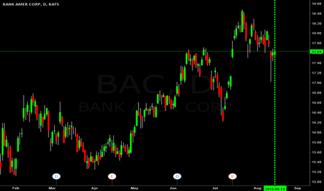 BAC: $BAC going to $19.00